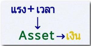 health+time-2-asset