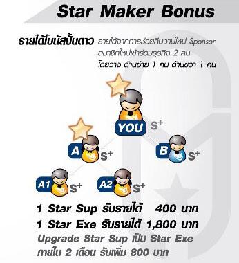 โบนัสปั้นดาว Star Maker Bonus