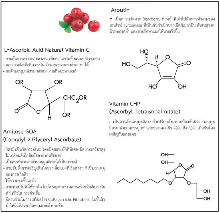 เซรั่มวิตามินซี เอสมอเน่ 3 ซี อินเทนซีฟไวท์เทนนิ่ง เซรั่ม อีกหนึ่งวิธีทำให้ผิวขาว