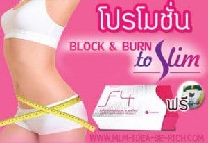 โปรโมชั่นblock-burn-อยากลดน้ำหนัก