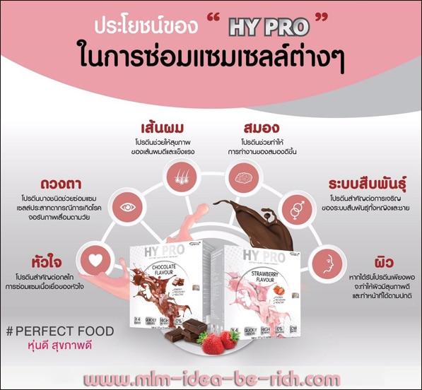 ประโยชน์อาหารเสริมโปรตีน Hypro ช่วยเพิ่มกล้ามเนื้อ เสริมโปรตีน