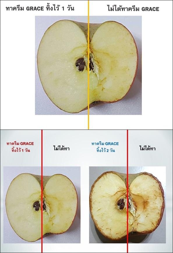 รีวิวผลลัพธ์ที่เกิดขึ้นเมื่อทาครีม grace aura cream บนแอปเปิ้ล