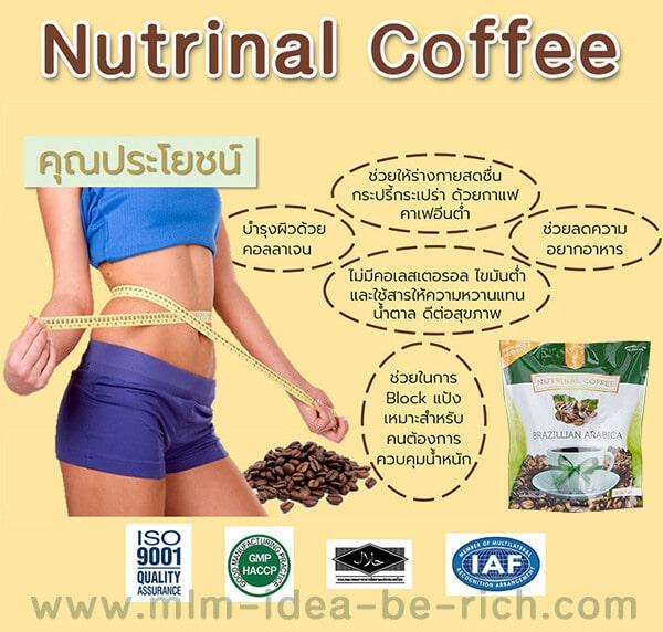 คุณประโยชน์ของกาแฟนูทรินอล nutrinal coffee brazillian arabica