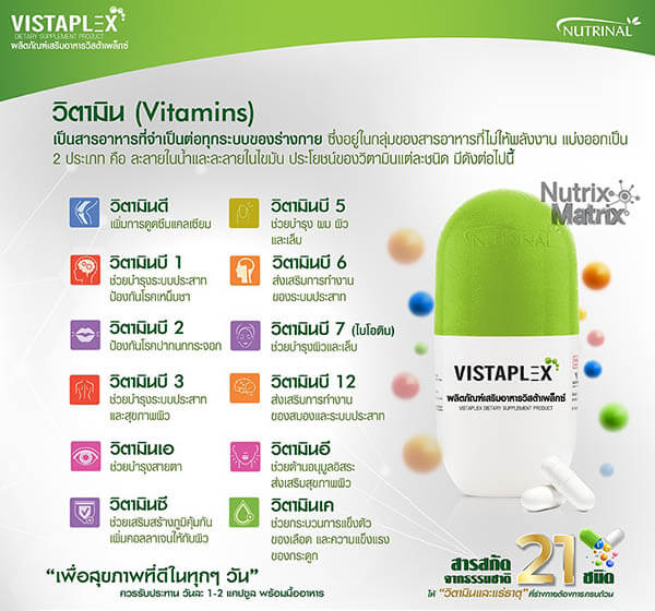 วิตามินสำคัญและจำเป็นต่อร่างกายใน Vistaplex