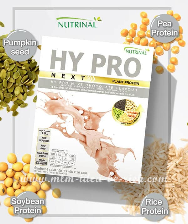 Hy Pro Next อาหารเสริมโปรตีนพืช Nutrinal Successmore